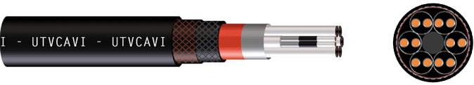 Panzerflex-L cables (N)SHTOU-J, Reeling and festoon application